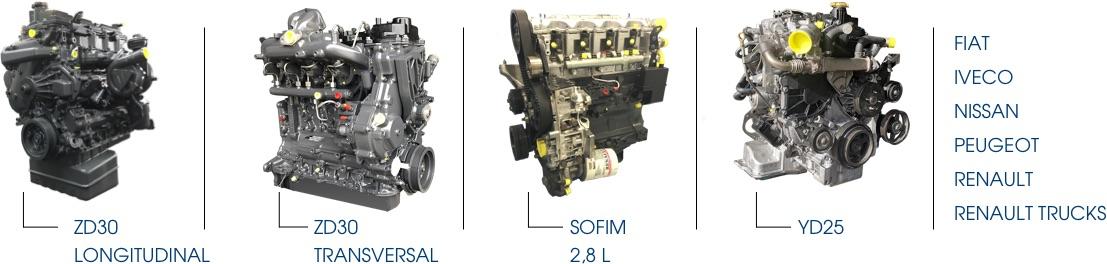 Gammes de moteurs rénovés utilitaires